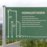Vøringsfossen Schematische Darstellung